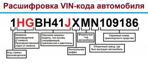 Расшифровка ВИН кода
