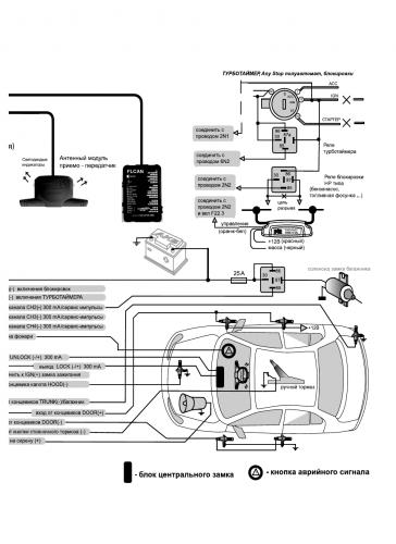 Схема подключения односторонней сигнализации шериф схема