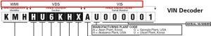 VIN код расшифровка
