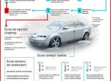 Как выбрать модуль автозапуска двигателя без сигнализации