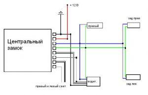 как подключиться центральный замок к сигнализации