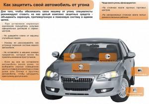 как защитить свою машину
