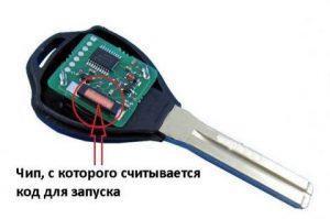 ключ защиты
