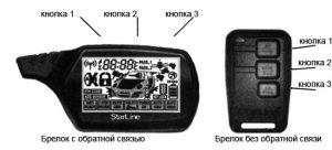 кнопки управления брелока Starline A91