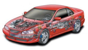 механическая защита автомобиля