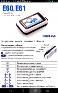 назначение кнопок брелка Starline E60