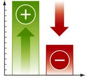 приемущества и недостатки автосигнализаций с обратной связью