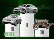Список самых угоняемых машин 2015 года