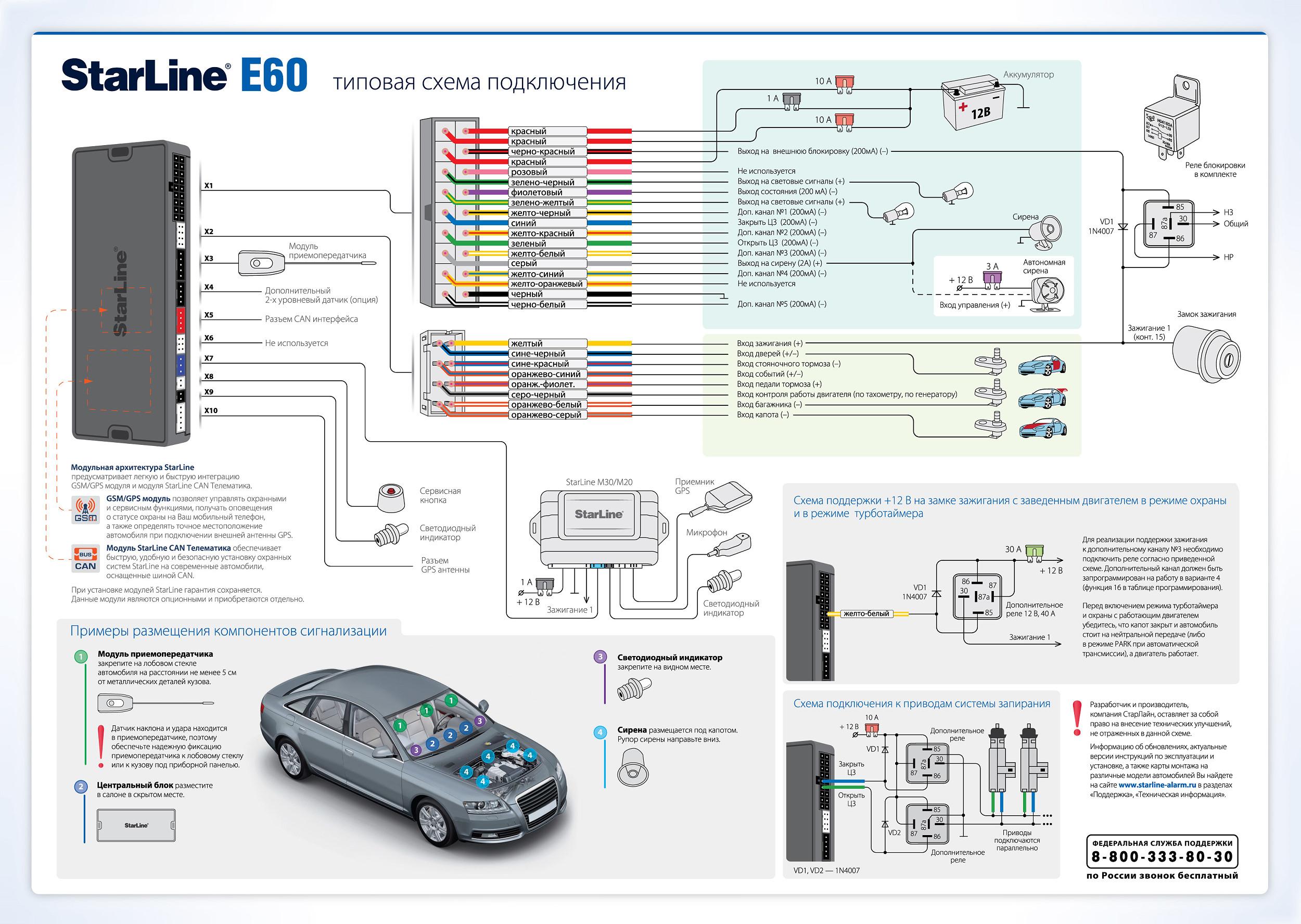 Старлайн е60 инструкция по установке