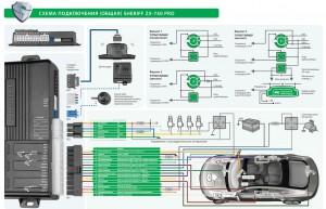 схема подключения сигнализации Sheriff ZX-750