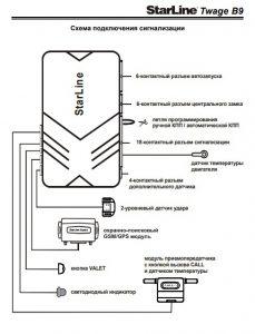 схема установки сигнализации Starline B9