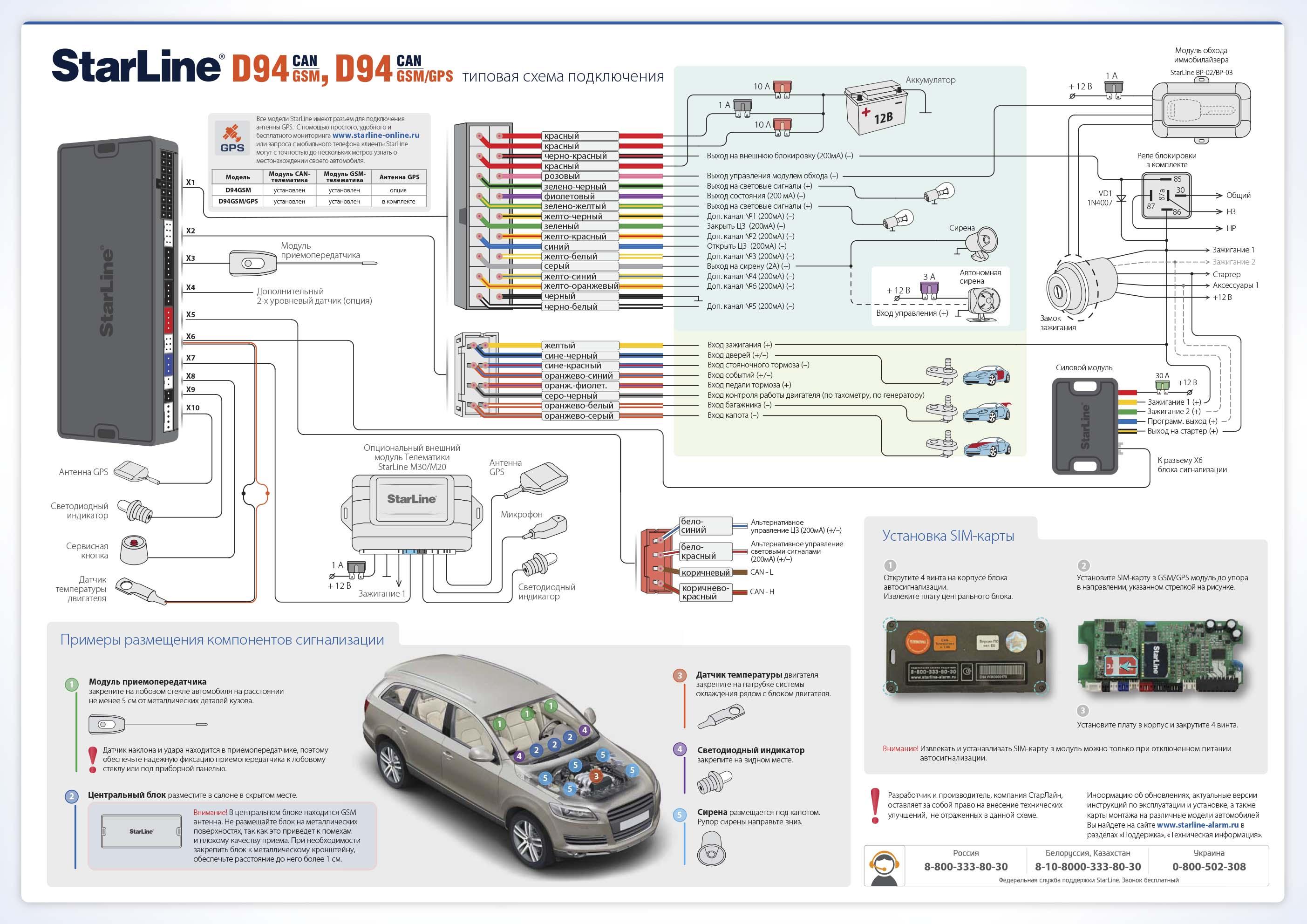 В статье представлена инструкция по монтажу системы сигнализации starline с автозапуском