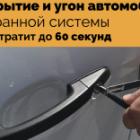 Статистика угонов машин по регионам России