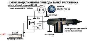 Признаки электрозамков багажника 2