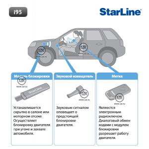 установка иммобилайзера Starline i95 lux