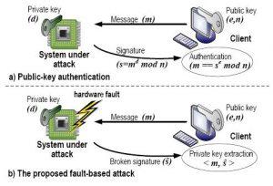 защита динамического кодирования